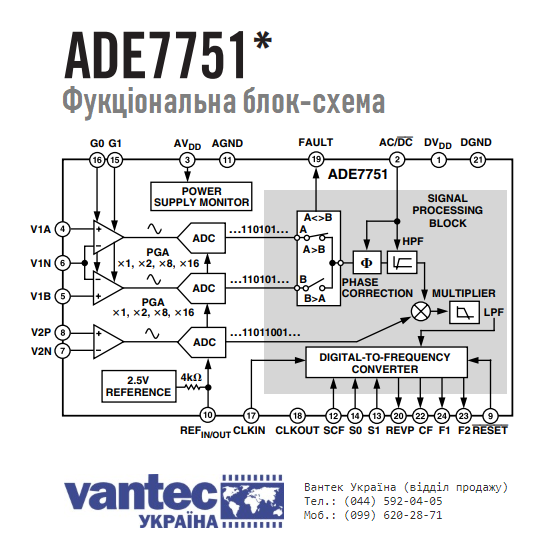 Функциональная блок-схема ADE7751