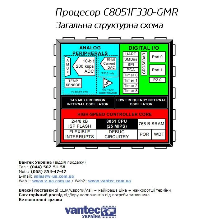 Общая структурная схема микроконтроллера C8051F330-GMR